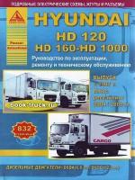 Руководство по ремонту и эксплуатации, техническому обслуживанию грузовиков Hyundai HD 120 / HD 160 - HD 1000 с 1997 года выпуска (+ рестайлинг 2004 / 2009 гг