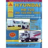 Руководство по ремонту и эксплуатации, техническому обслуживанию грузовиков Hyundai HD 120 / HD 160 - HD 1000 с 1997 года выпуска (+ рестайлинг 2004 / 2009 гг.).