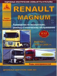 Руководство по ремонту Renault Magnum