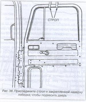 Дверь International 2000