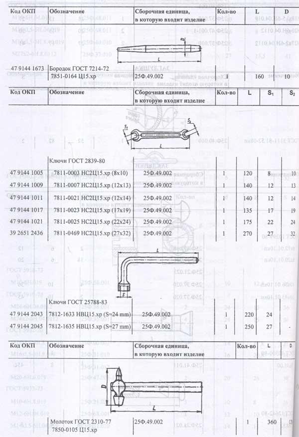 инструмент и принадлежности Т-25Ф