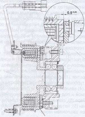 Электромагнитная муфта Iveco Daily