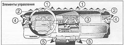 Элементы управления Volkswagen Multivan