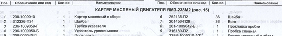 таблица картера двигателей ЯМЗ 236М2