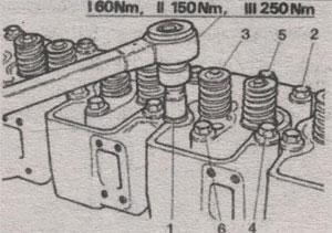 Кернер Scania 94