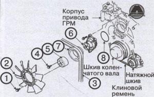 Клиновый ремень Hyundai HD 35