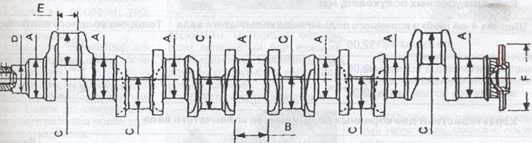 Коленчатый вал TATA 613