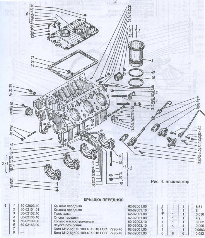 Крышка передняя Т-150К