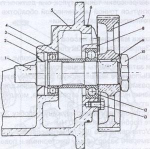 масляный насос Scania 93