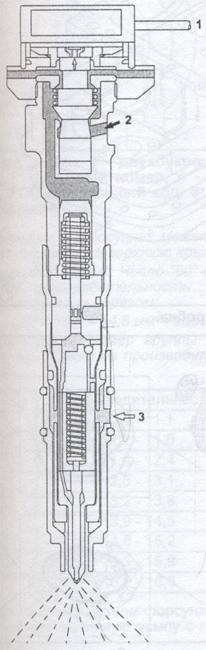 маслоохладитель двигателей Isuzu