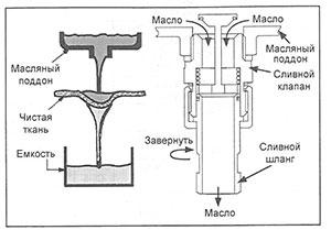 Моторное масло Isuzu 4JK1