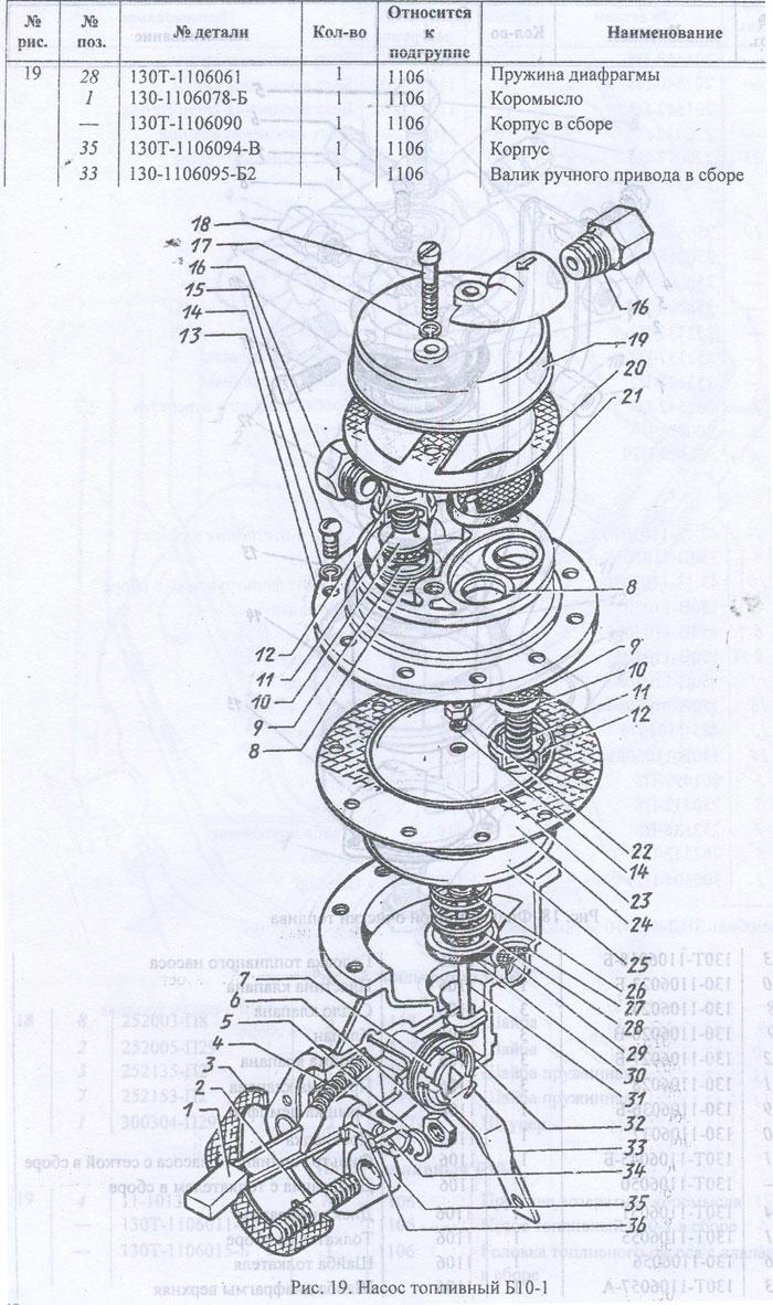 Топливный насос Зил 431410