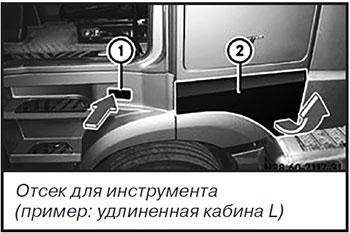 Отсек для инструмента Mercedes Actros с 2012 года