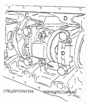 Подшипники DAF 95 ATI