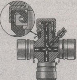 подшипник карданного шарнира ГАЗ 3302 ГАЗель, подшипник карданного шарнира ГАЗ 33021 ГАЗель