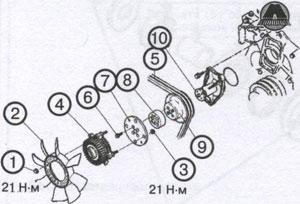 Приводной ремень Hyundai HD 35