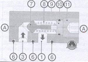 Пружина клапана DAF XF105