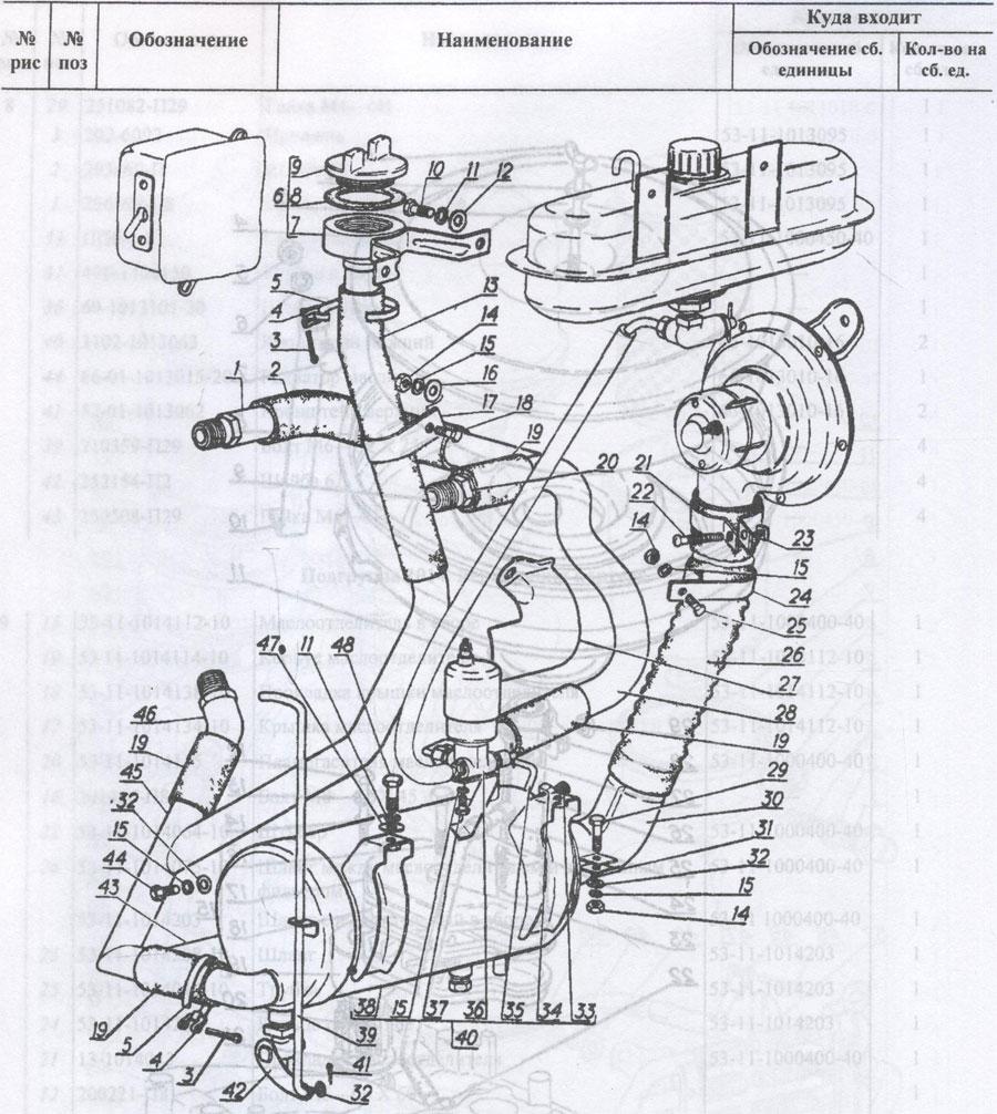 пусковое подогревающее устройство ГАЗ 3307