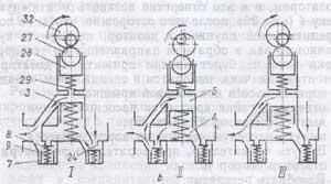 разрез насоса самоходного шасси Т-16М