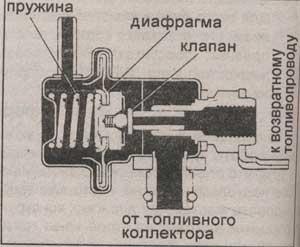 регулятор давления топлмва