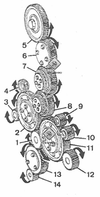 Схема привода газораспределительного механизма Volvo FH12 с 1993