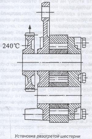 шестерня привода FOTON Auman