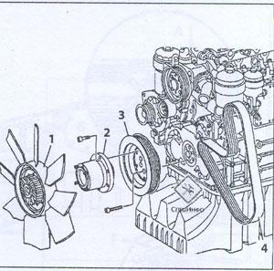 Шкив Mercedes Axor
