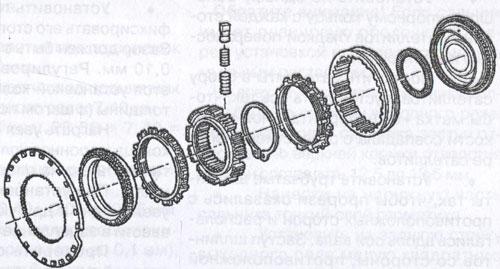 синхронизатор реле Iveco Stralis
