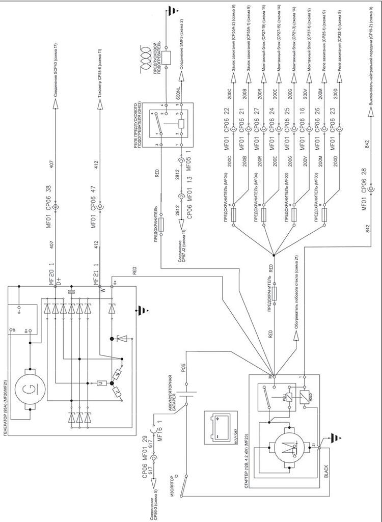 Системы запуска JCB 3CX