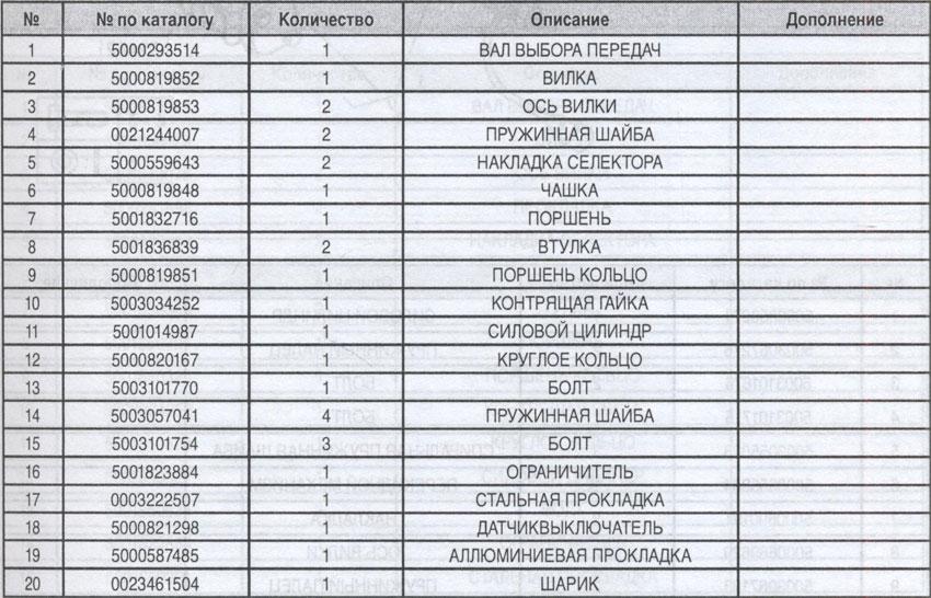Инструкция По Ремонту Рено Премиум 400 Ремонт Скачать