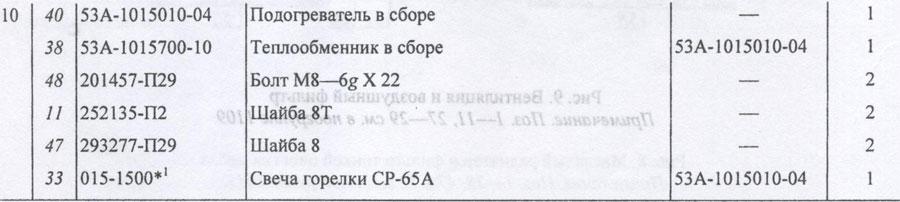 таблица подогревающего устройства ГАЗ 3307