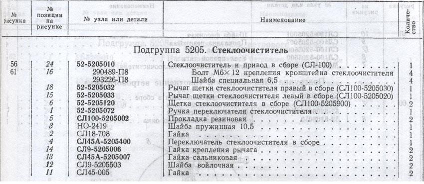 таблица ветровое стекло ГАЗ 53А