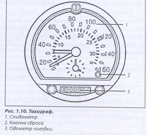 Тахофраг Hyundai HD 120