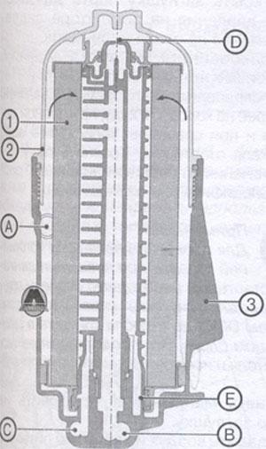 Топливный фильтр DAF XF105