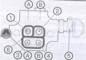 Уплотнение DAF XF105