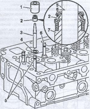 Уплотнение стержня клапана Mercedes Atego