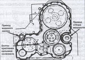 уплотнительные кольца Volvo VNL / VNM