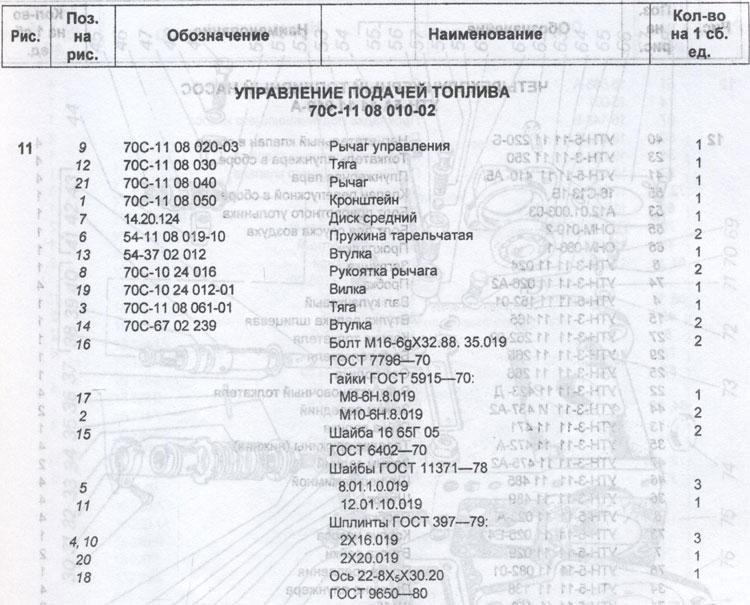Управление подачей топлива Т-70СМтаблица