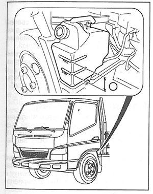 Уровень охлаждающей жидкости Mitsubishi Fuso Canter