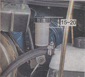 Уровень рабочей жидкости ГАЗ 3302