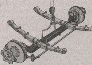 Зачаливание передней оси ЗиЛ 5301 Бычок