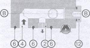 Заглушка DAF XF105