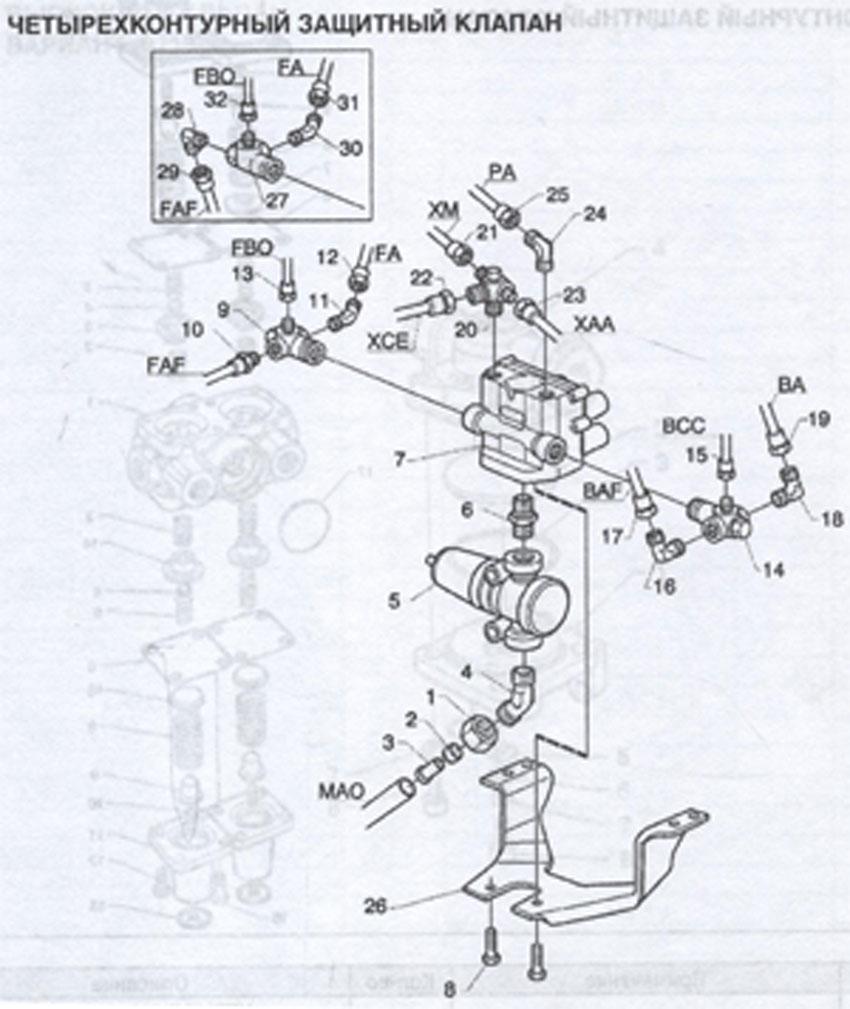 защитный клапан Scania 94